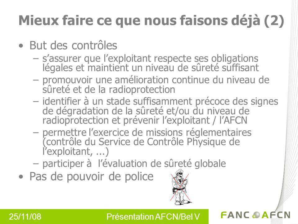 25/11/08 Présentation AFCN/Bel V But des contrôles –sassurer que lexploitant respecte ses obligations légales et maintient un niveau de sûreté suffisa