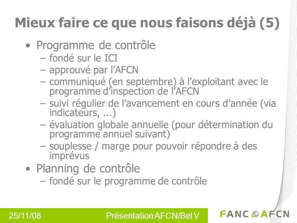 25/11/08 Présentation AFCN/Bel V Programme de contrôle –fondé sur le ICI –approuvé par lAFCN –communiqué (en septembre) à lexploitant avec le programm