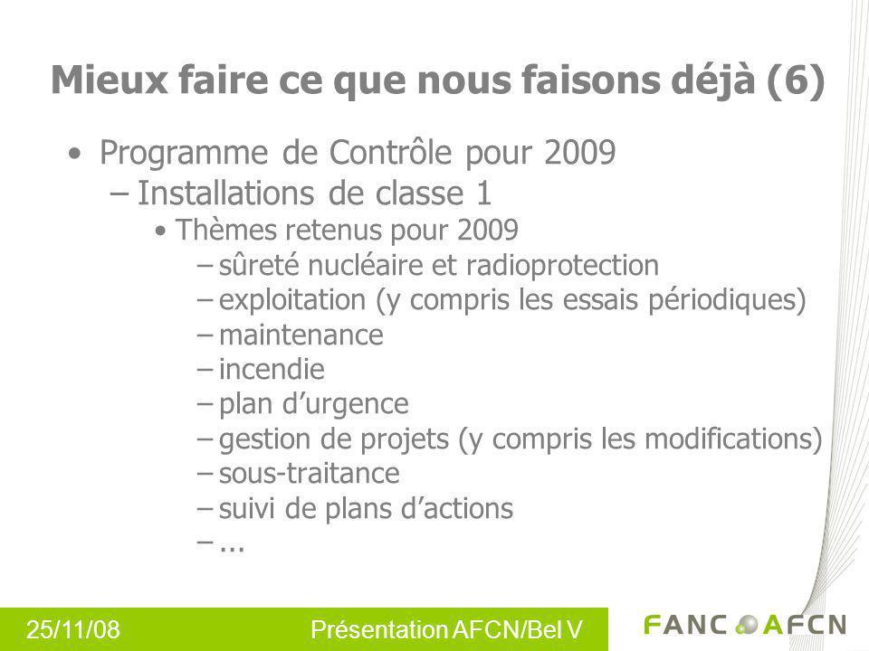 25/11/08 Présentation AFCN/Bel V Programme de Contrôle pour 2009 –Installations de classe 1 Thèmes retenus pour 2009 –sûreté nucléaire et radioprotect