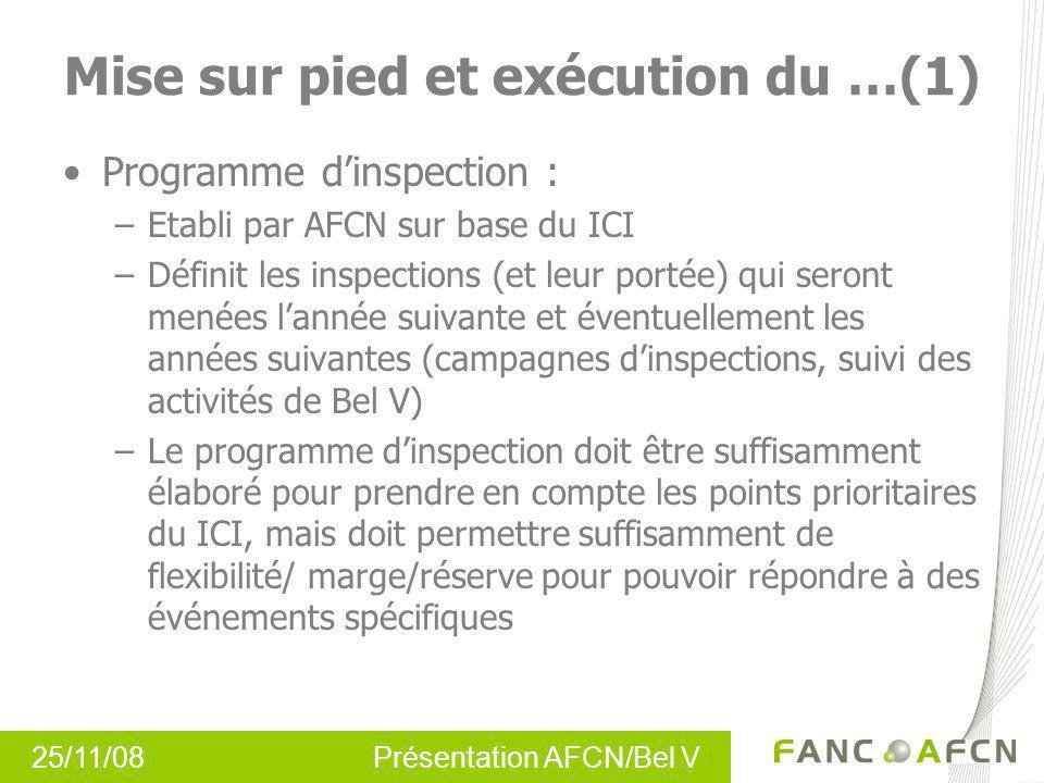 25/11/08 Présentation AFCN/Bel V Programme dinspection : –Etabli par AFCN sur base du ICI –Définit les inspections (et leur portée) qui seront menées