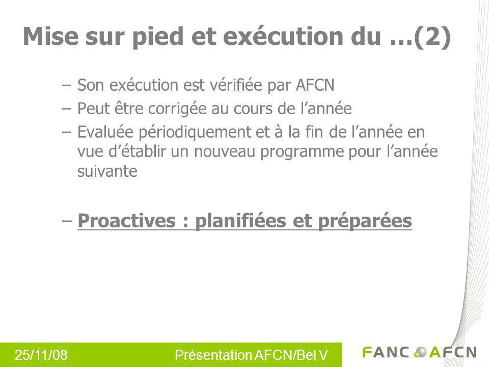 25/11/08 Présentation AFCN/Bel V –Son exécution est vérifiée par AFCN –Peut être corrigée au cours de lannée –Evaluée périodiquement et à la fin de la