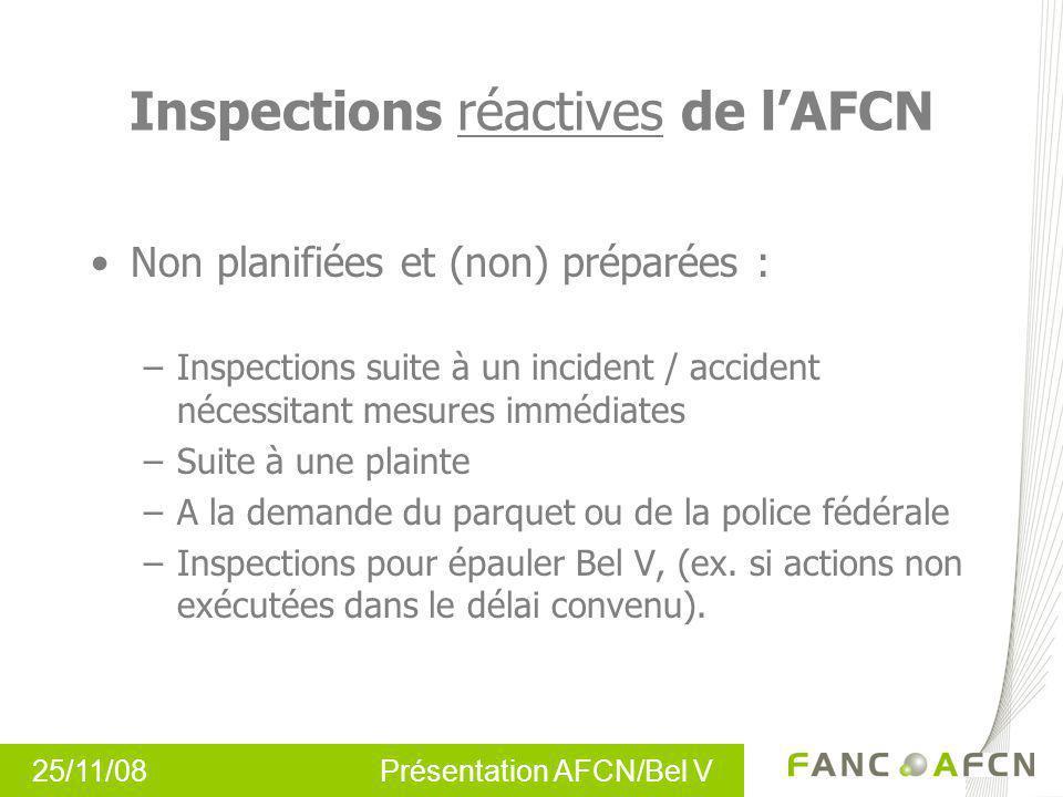 25/11/08 Présentation AFCN/Bel V Non planifiées et (non) préparées : –Inspections suite à un incident / accident nécessitant mesures immédiates –Suite