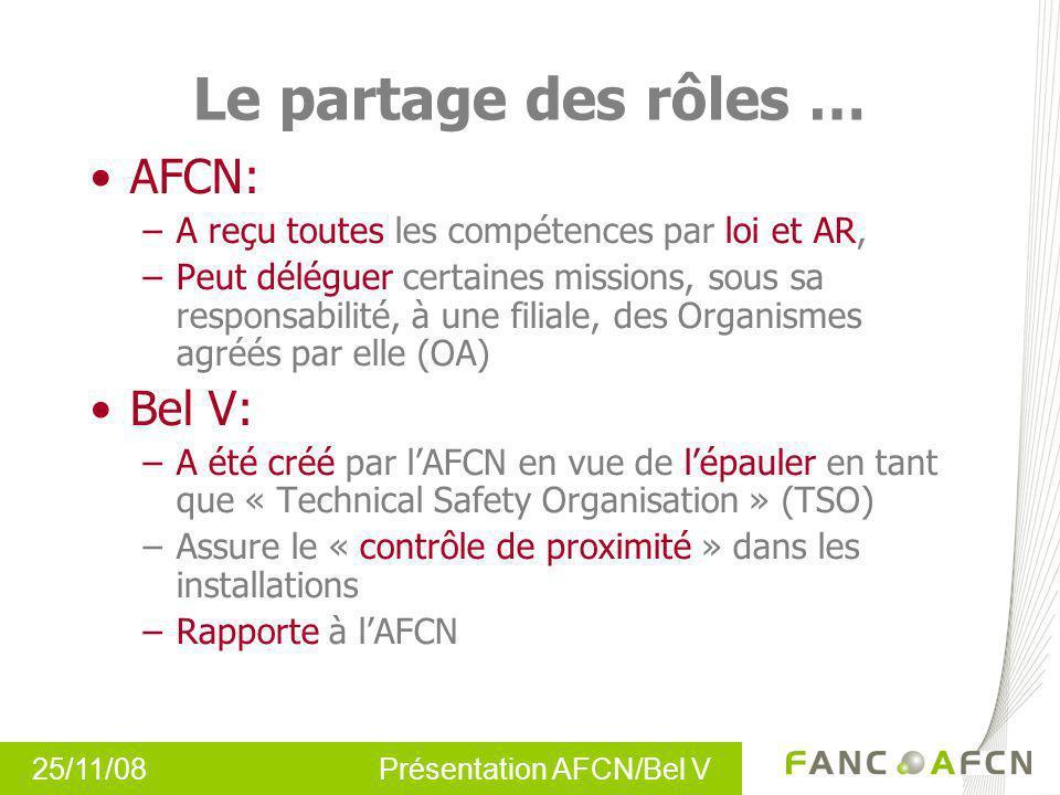 25/11/08 Présentation AFCN/Bel V Le partage des rôles … AFCN: –A reçu toutes les compétences par loi et AR, –Peut déléguer certaines missions, sous sa