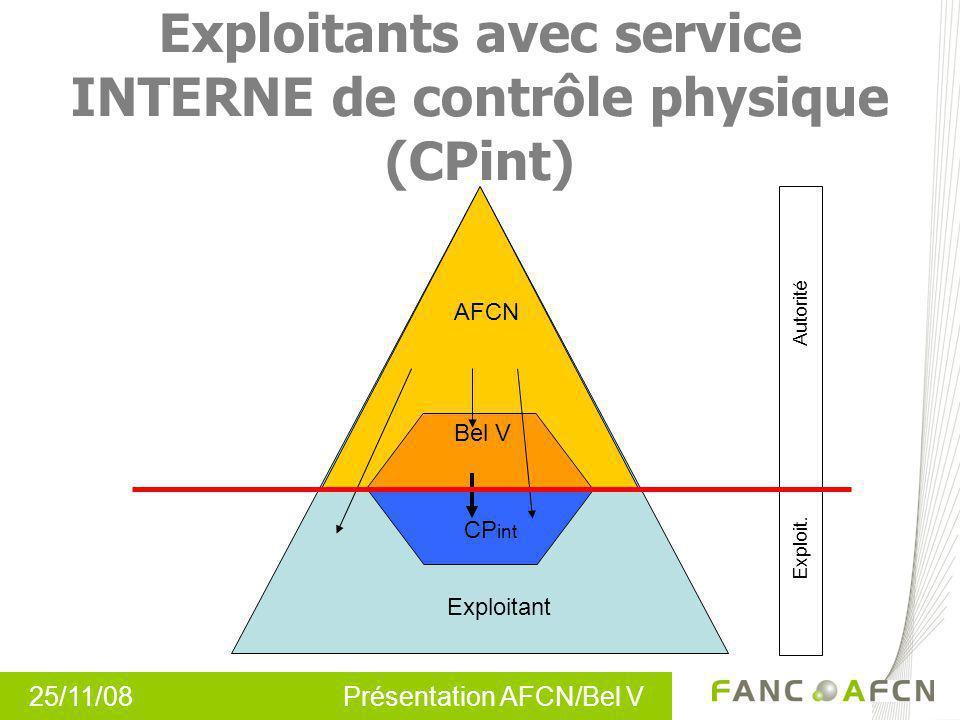 25/11/08 Présentation AFCN/Bel V Exploitants avec service INTERNE de contrôle physique (CPint) AFCN Bel V Autorité Exploit. CP int Exploitant