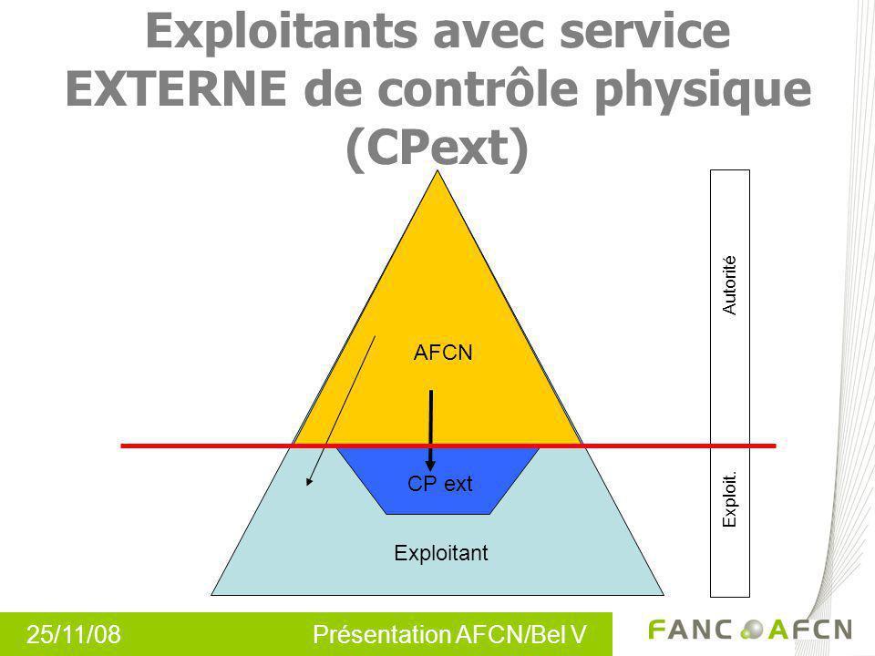 25/11/08 Présentation AFCN/Bel V Exploitants avec service EXTERNE de contrôle physique (CPext) AFCN Autorité Exploit. CP ext Exploitant
