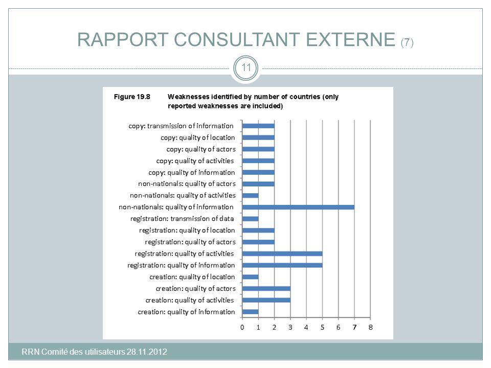 RAPPORT CONSULTANT EXTERNE (7) 11 RRN Comité des utilisateurs 28.11.2012