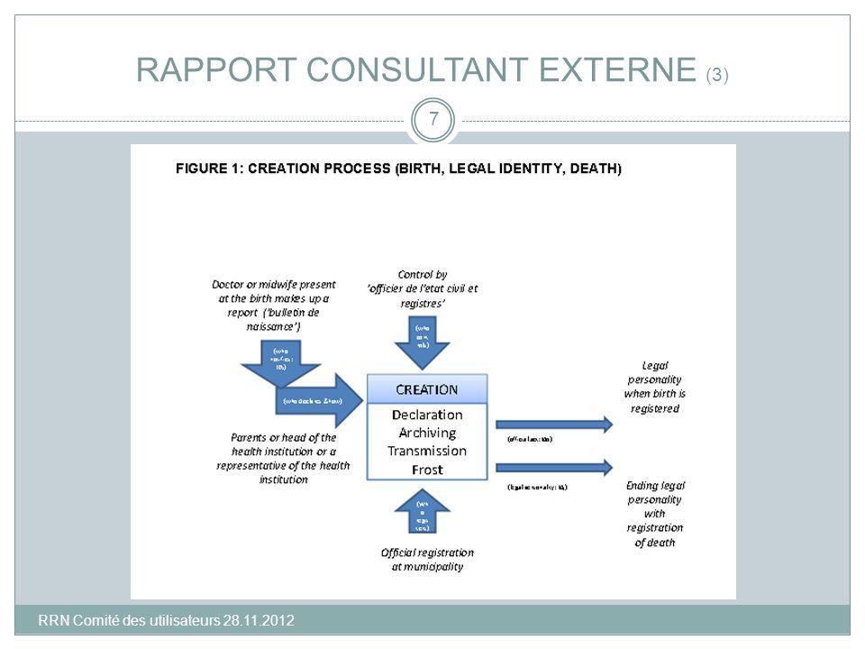 RAPPORT CONSULTANT EXTERNE (3) 7 RRN Comité des utilisateurs 28.11.2012