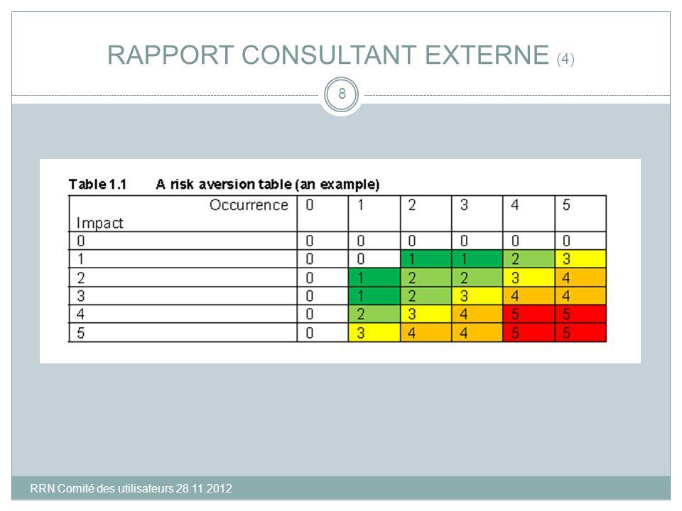 RAPPORT CONSULTANT EXTERNE (4) 8 RRN Comité des utilisateurs 28.11.2012