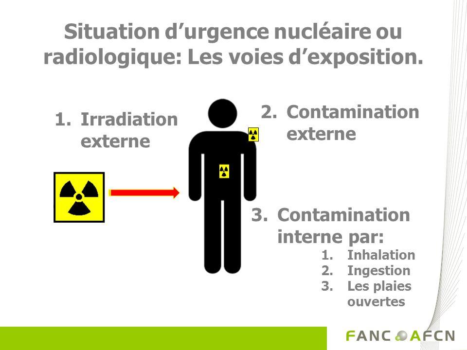 Situation durgence nucléaire ou radiologique: Les voies dexposition. 1.Irradiation externe 2.Contamination externe 3.Contamination interne par: 1.Inha