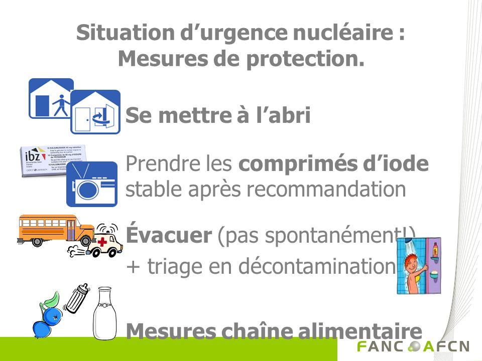 Situation durgence nucléaire : Mesures de protection. Se mettre à labri Prendre les comprimés diode stable après recommandation Évacuer (pas spontaném