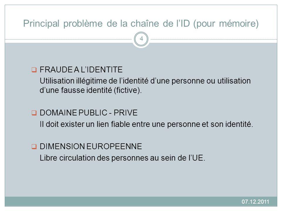 Principal problème de la chaîne de lID (pour mémoire) 07.12.2011 4 FRAUDE A LIDENTITE Utilisation illégitime de lidentité dune personne ou utilisation