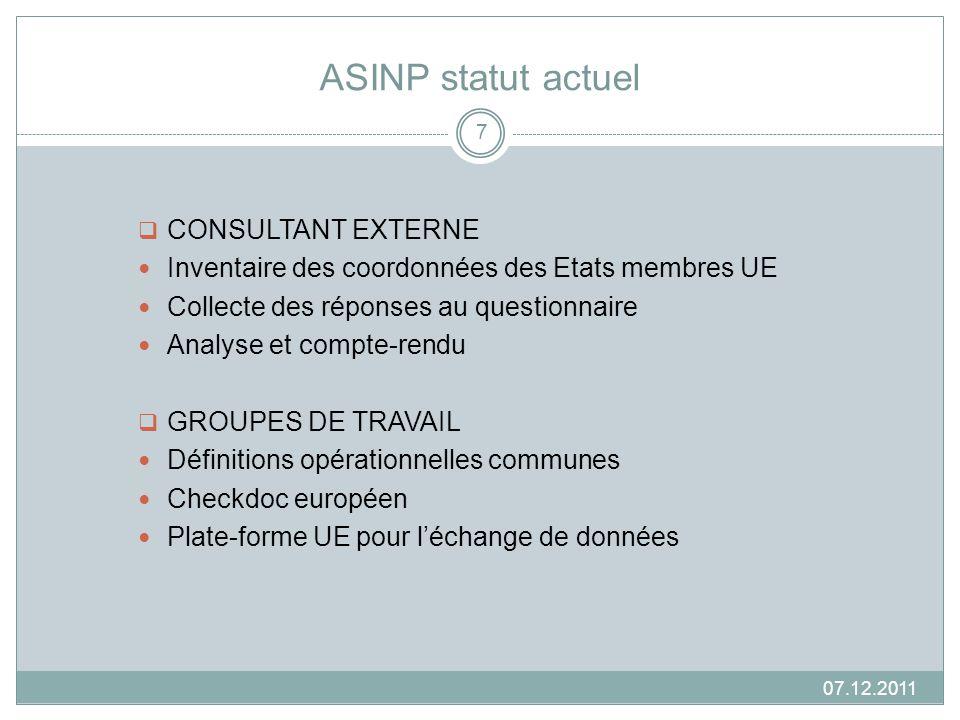 ASINP statut actuel 07.12.2011 CONSULTANT EXTERNE Inventaire des coordonnées des Etats membres UE Collecte des réponses au questionnaire Analyse et co