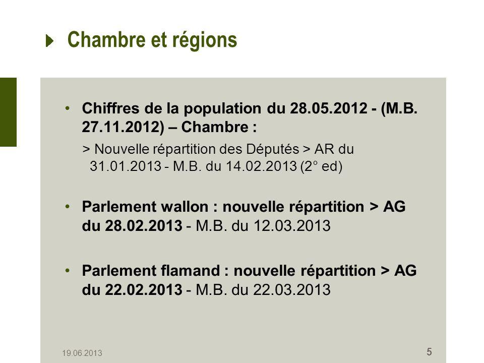 Chambre et régions Chiffres de la population du 28.05.2012 - (M.B.