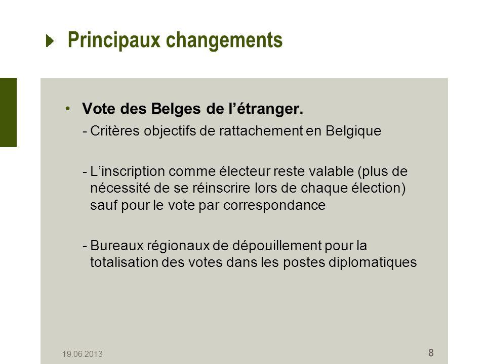 Principaux changements Vote des Belges de létranger.
