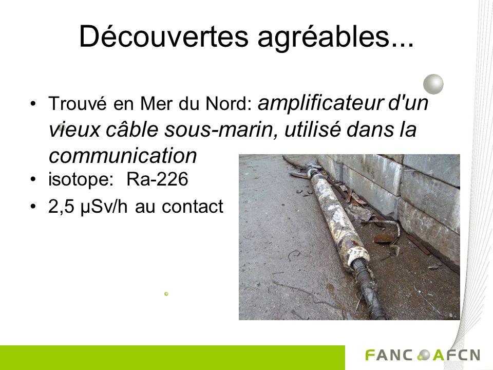Paratonnerres (II) http://www.fanc.fgov.be/fr/page/welkom-op-de-fotogalerij-met-radioactieve-bliksemafleiders/171.aspx