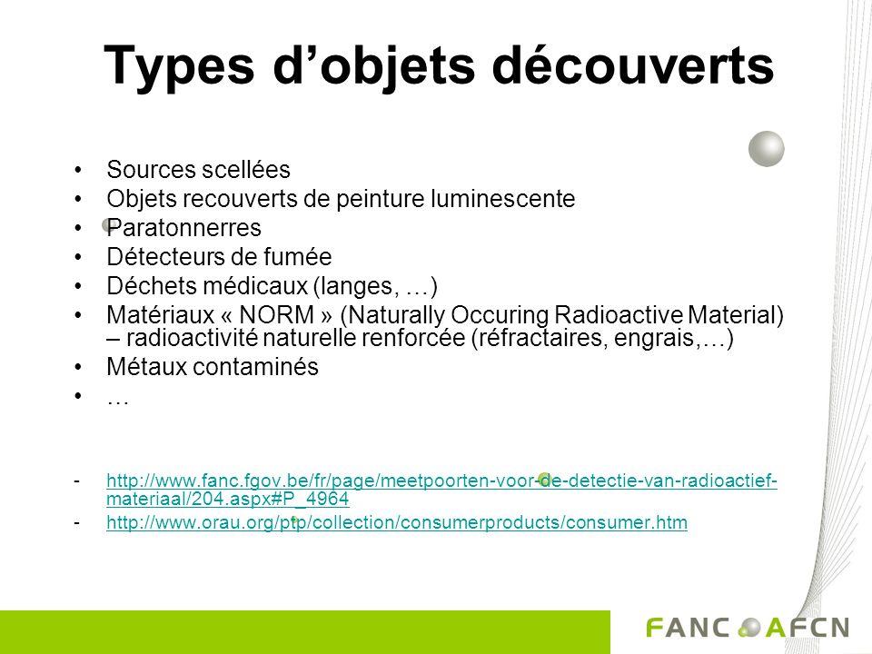 Types dobjets découverts Sources scellées Objets recouverts de peinture luminescente Paratonnerres Détecteurs de fumée Déchets médicaux (langes, …) Matériaux « NORM » (Naturally Occuring Radioactive Material) – radioactivité naturelle renforcée (réfractaires, engrais,…) Métaux contaminés … -http://www.fanc.fgov.be/fr/page/meetpoorten-voor-de-detectie-van-radioactief- materiaal/204.aspx#P_4964http://www.fanc.fgov.be/fr/page/meetpoorten-voor-de-detectie-van-radioactief- materiaal/204.aspx#P_4964 -http://www.orau.org/ptp/collection/consumerproducts/consumer.htmhttp://www.orau.org/ptp/collection/consumerproducts/consumer.htm
