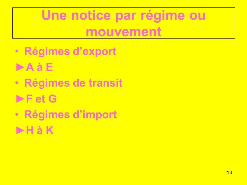 14 Une notice par régime ou mouvement Régimes dexport A à E Régimes de transit F et G Régimes dimport H à K