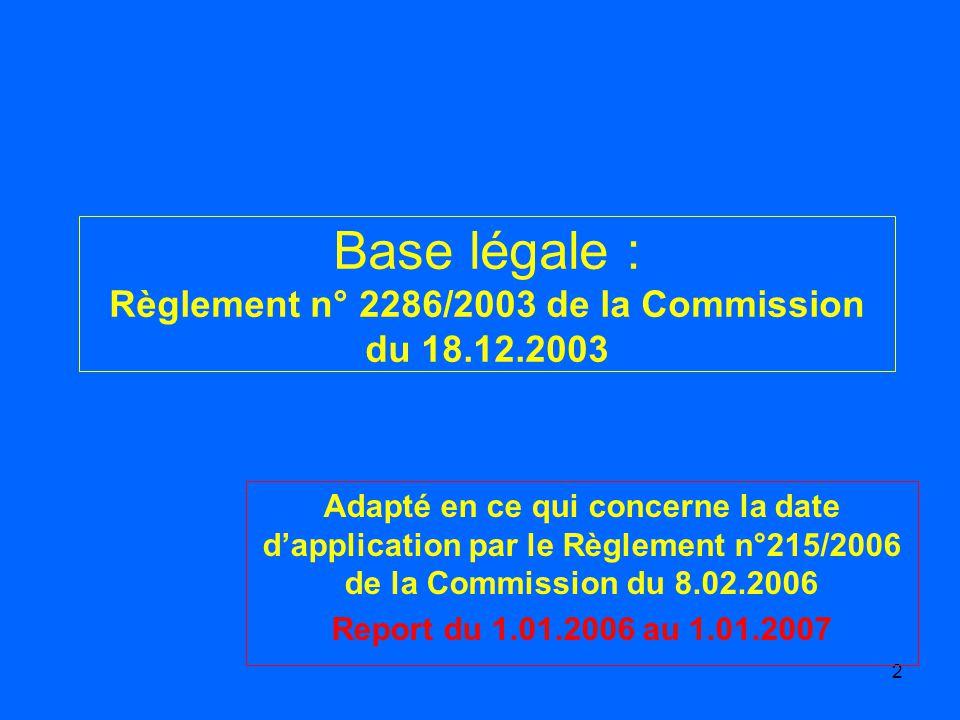 2 Base légale : Règlement n° 2286/2003 de la Commission du 18.12.2003 Adapté en ce qui concerne la date dapplication par le Règlement n°215/2006 de la Commission du 8.02.2006 Report du 1.01.2006 au 1.01.2007