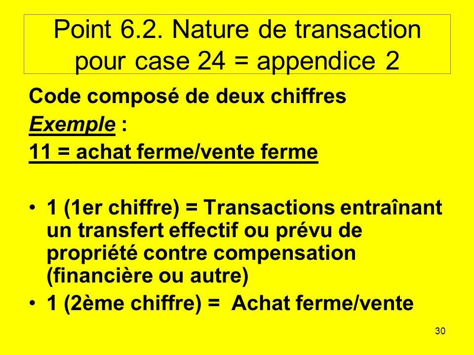 30 Point 6.2.