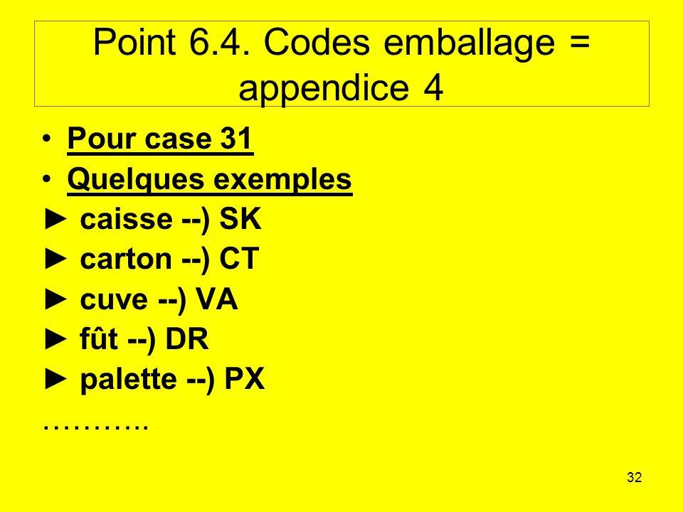 32 Point 6.4.