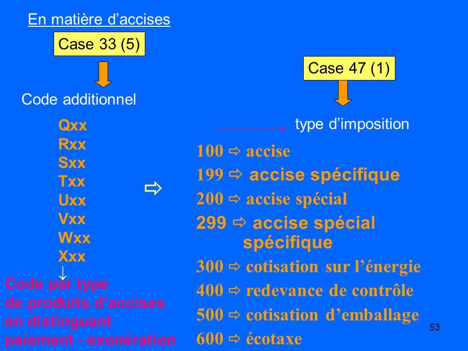53 En matière daccises Case 33 (5) Case 47 (1) Code additionnel type dimposition Qxx Rxx Sxx Txx Uxx Vxx Wxx Xxx Code par type de produits daccises en distinguant paiement - exonération 100 accise 199 accise spécifique 200 accise spécial 299 accise spécial spécifique 300 cotisation sur lénergie 400 redevance de contrôle 500 cotisation demballage 600 écotaxe