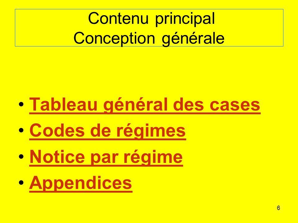 6 Contenu principal Conception générale Tableau général des cases Codes de régimes Notice par régime Appendices