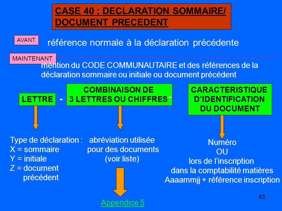 63 CASE 40 : DECLARATION SOMMAIRE/ DOCUMENT PRECEDENT AVANT référence normale à la déclaration précédente MAINTENANT LETTRE - COMBINAISON DE 3 LETTRES OU CHIFFRES CARACTERISTIQUE DIDENTIFICATION DU DOCUMENT - Type de déclaration : X = sommaire Y = initiale Z = document précédent abréviation utilisée pour des documents (voir liste) Numéro OU lors de linscription dans la comptabilité matières Aaaammjj + référence inscription Appendice 5 mention du CODE COMMUNAUTAIRE et des références de la déclaration sommaire ou initiale ou document précédent