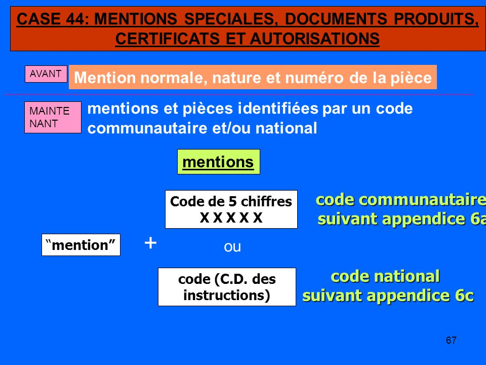67 CASE 44: MENTIONS SPECIALES, DOCUMENTS PRODUITS, CERTIFICATS ET AUTORISATIONS AVANT Mention normale, nature et numéro de la pièce MAINTE NANT mentions et pièces identifiées par un code communautaire et/ou national mentions mention Code de 5 chiffres X X X X X code (C.D.