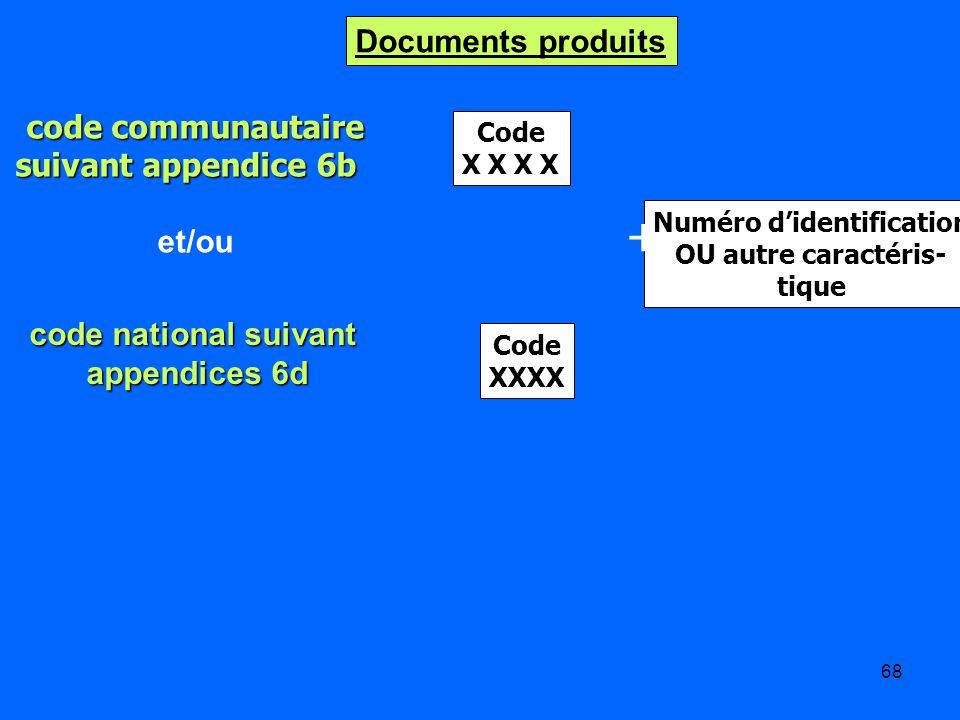 68 code communautaire suivant appendice 6b Code X X Numéro didentification OU autre caractéris- tique Code XXXX + Documents produits et/ou code national suivant appendices 6d appendices 6d