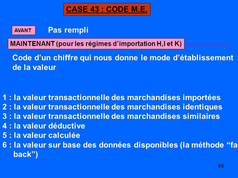 69 CASE 43 : CODE M.E.