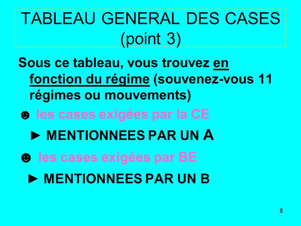 8 TABLEAU GENERAL DES CASES (point 3) Sous ce tableau, vous trouvez en fonction du régime (souvenez-vous 11 régimes ou mouvements) les cases exigées par la CE MENTIONNEES PAR UN A les cases exigées par BE MENTIONNEES PAR UN B