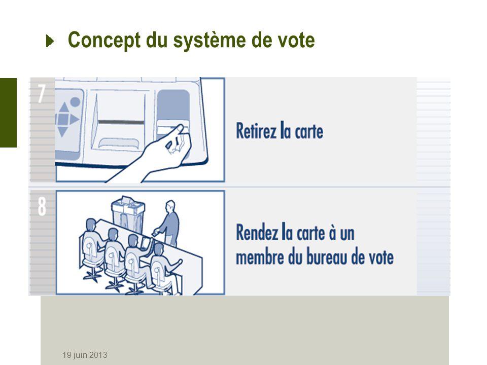 Concept du système de vote 19 juin 2013