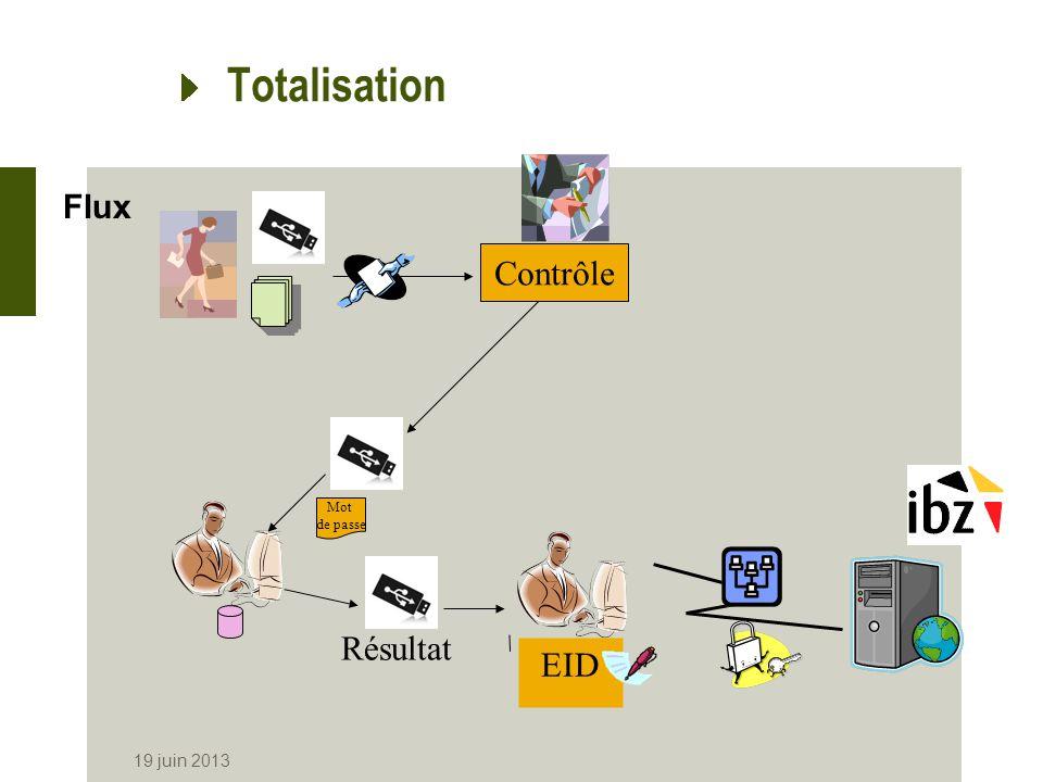 Elections 2014 19 juin 2013 25 mai 2014 EuropeChambreRégion Adaptations logiciel: