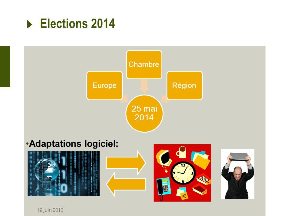 Elections 2014 19 juin 2013 Certification