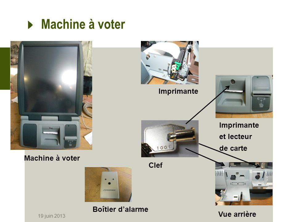 19 juin 2013 Concept du système de vote
