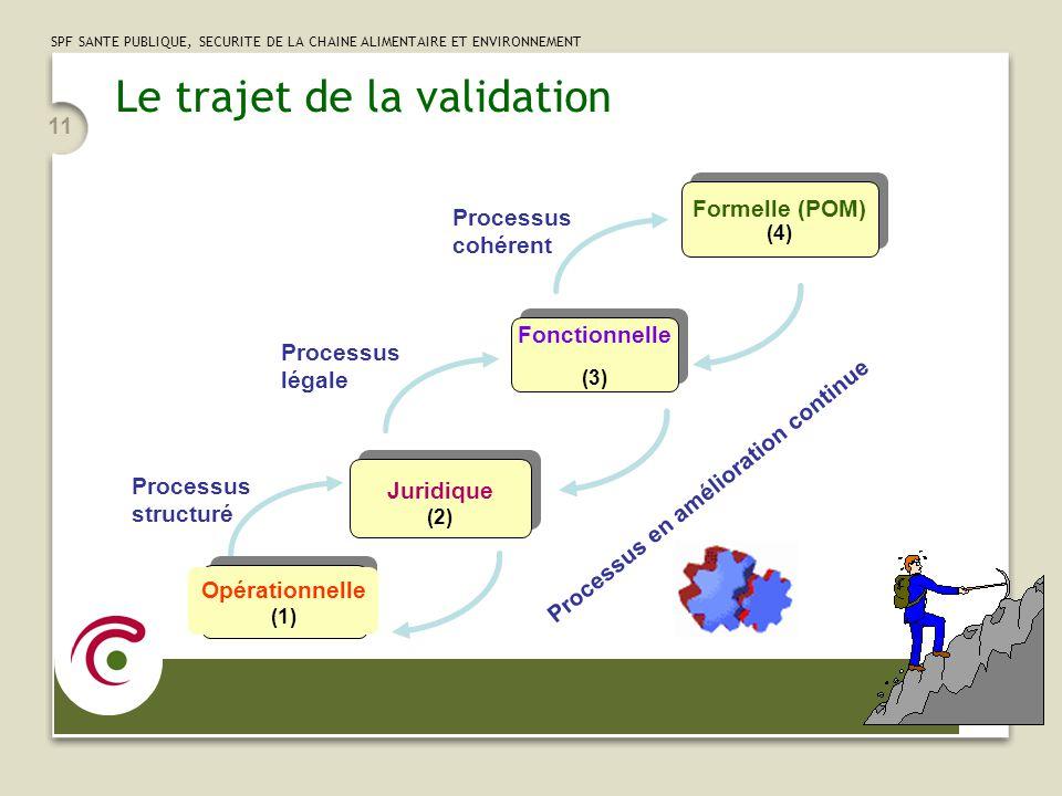 SPF SANTE PUBLIQUE, SECURITE DE LA CHAINE ALIMENTAIRE ET ENVIRONNEMENT 11 Processus structuré Processus légale Processus cohérent Processus en amélioration continue Fonctionnelle (3) Fonctionnelle (3) Opérationnelle (1) Juridique (2) Formelle (POM) (4) Le trajet de la validation
