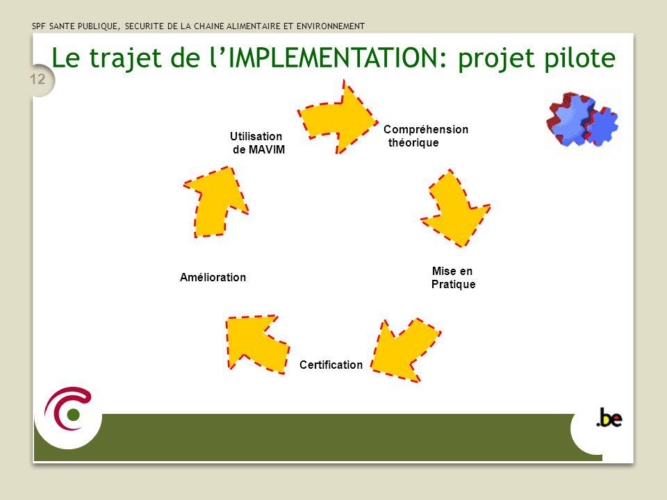 SPF SANTE PUBLIQUE, SECURITE DE LA CHAINE ALIMENTAIRE ET ENVIRONNEMENT 12 Le trajet de lIMPLEMENTATION: projet pilote