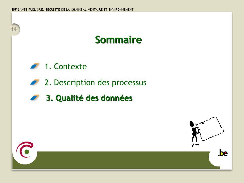 SPF SANTE PUBLIQUE, SECURITE DE LA CHAINE ALIMENTAIRE ET ENVIRONNEMENT 14 Sommaire 1.