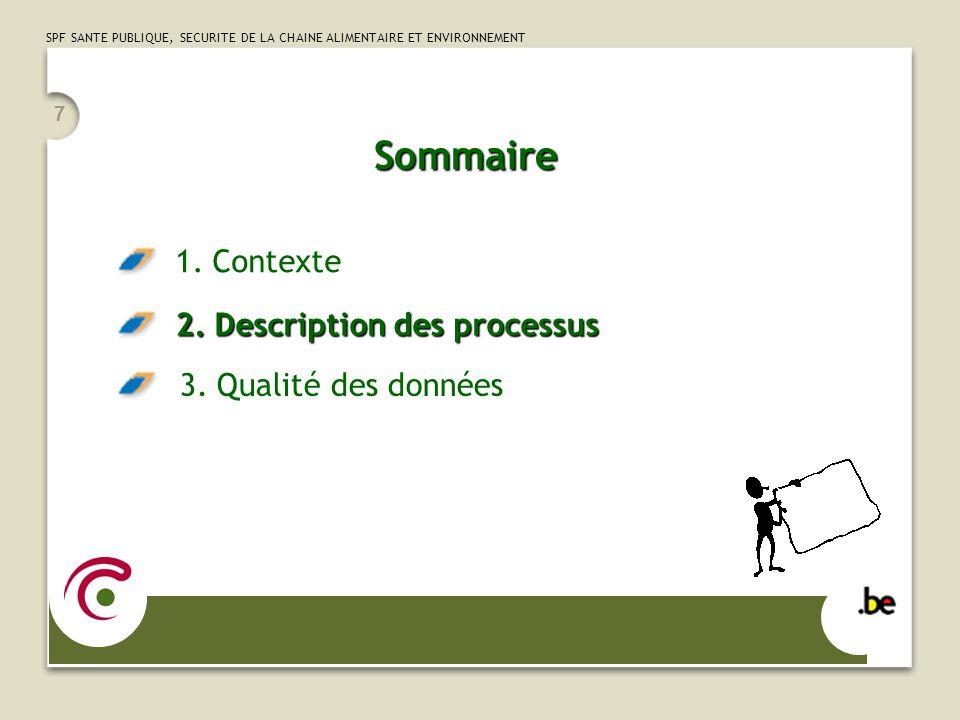 SPF SANTE PUBLIQUE, SECURITE DE LA CHAINE ALIMENTAIRE ET ENVIRONNEMENT 7 Sommaire 1.