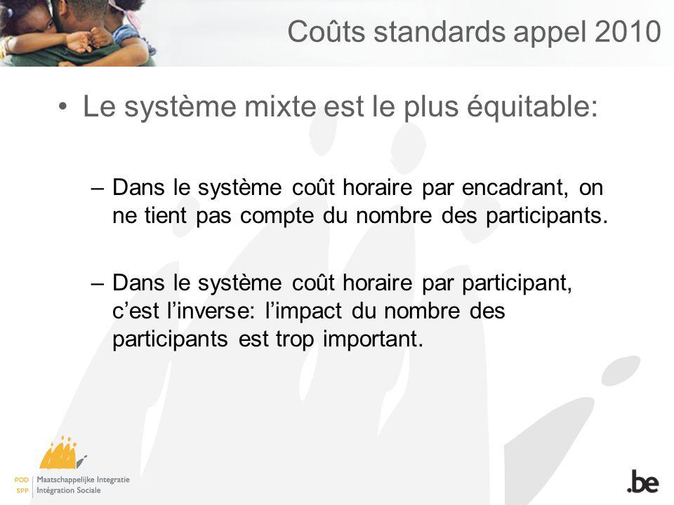 Coûts standards appel 2010 Le système mixte est le plus équitable: –Dans le système coût horaire par encadrant, on ne tient pas compte du nombre des participants.