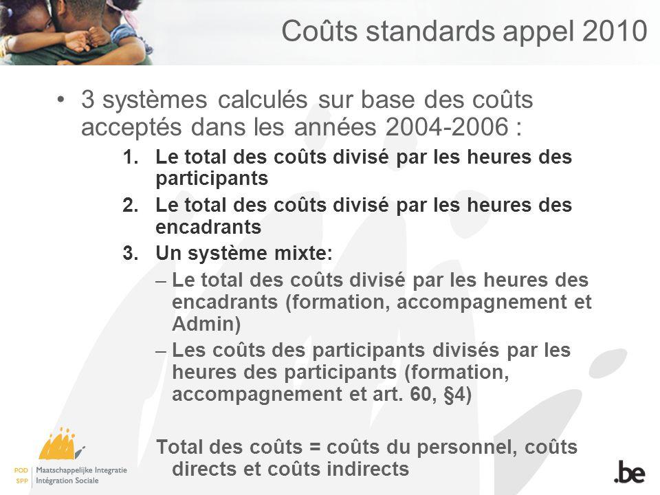 Coûts standards appel 2010 3 systèmes calculés sur base des coûts acceptés dans les années 2004-2006 : 1.Le total des coûts divisé par les heures des participants 2.Le total des coûts divisé par les heures des encadrants 3.Un système mixte: –Le total des coûts divisé par les heures des encadrants (formation, accompagnement et Admin) –Les coûts des participants divisés par les heures des participants (formation, accompagnement et art.