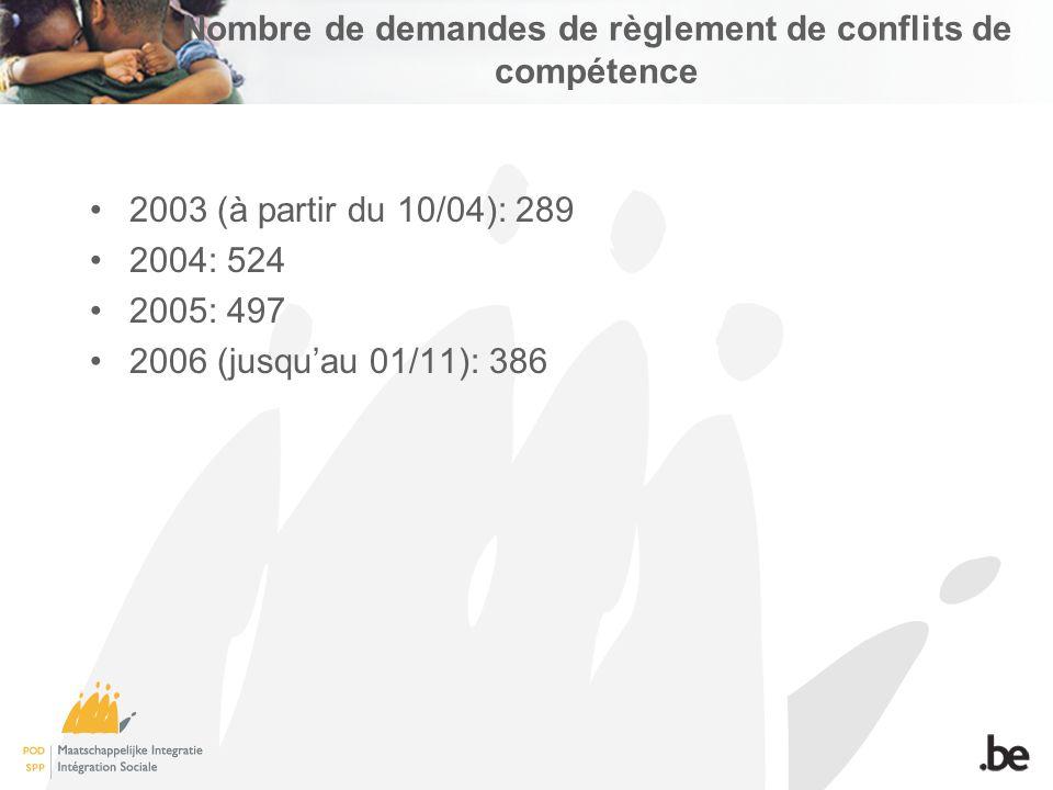 Nombre de demandes de règlement de conflits de compétence 2003 (à partir du 10/04): 289 2004: 524 2005: 497 2006 (jusquau 01/11): 386