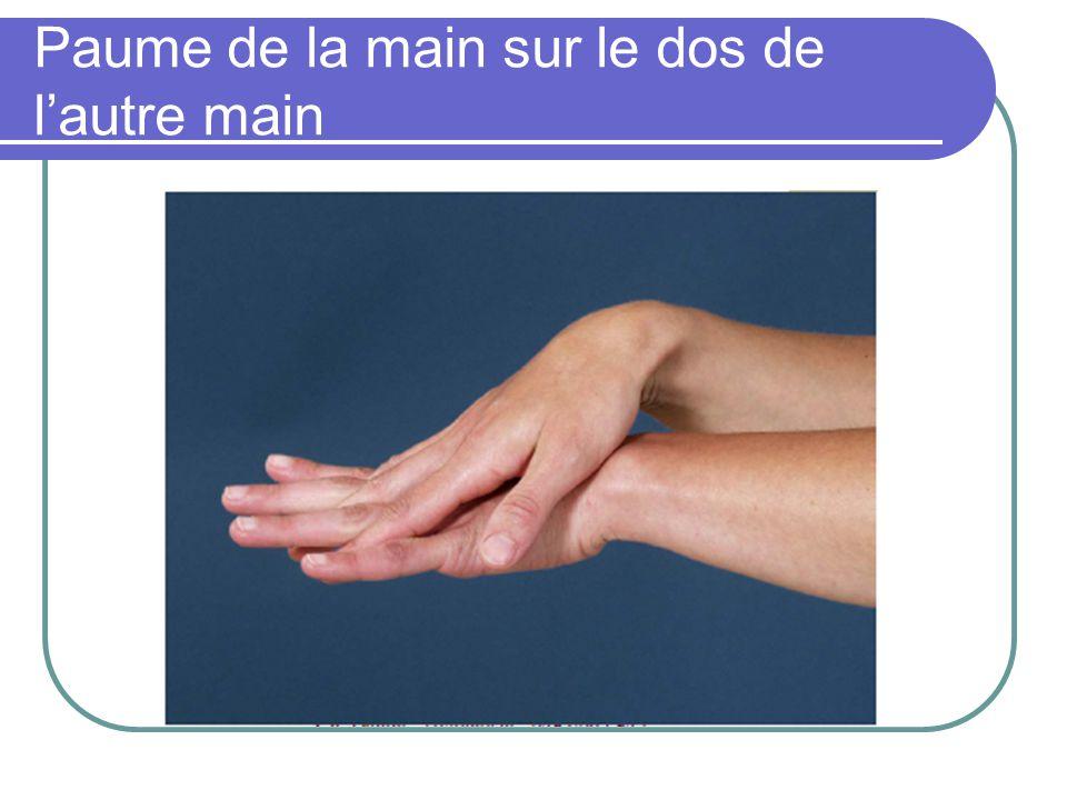 Paume de la main sur le dos de lautre main