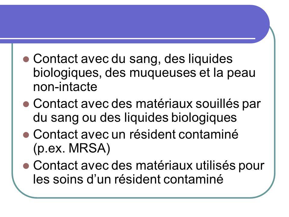 Contact avec du sang, des liquides biologiques, des muqueuses et la peau non-intacte Contact avec des matériaux souillés par du sang ou des liquides b