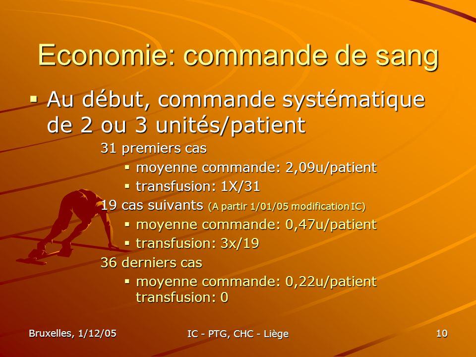 Bruxelles, 1/12/05 IC - PTG, CHC - Liège 10 Economie: commande de sang Au début, commande systématique de 2 ou 3 unités/patient Au début, commande sys