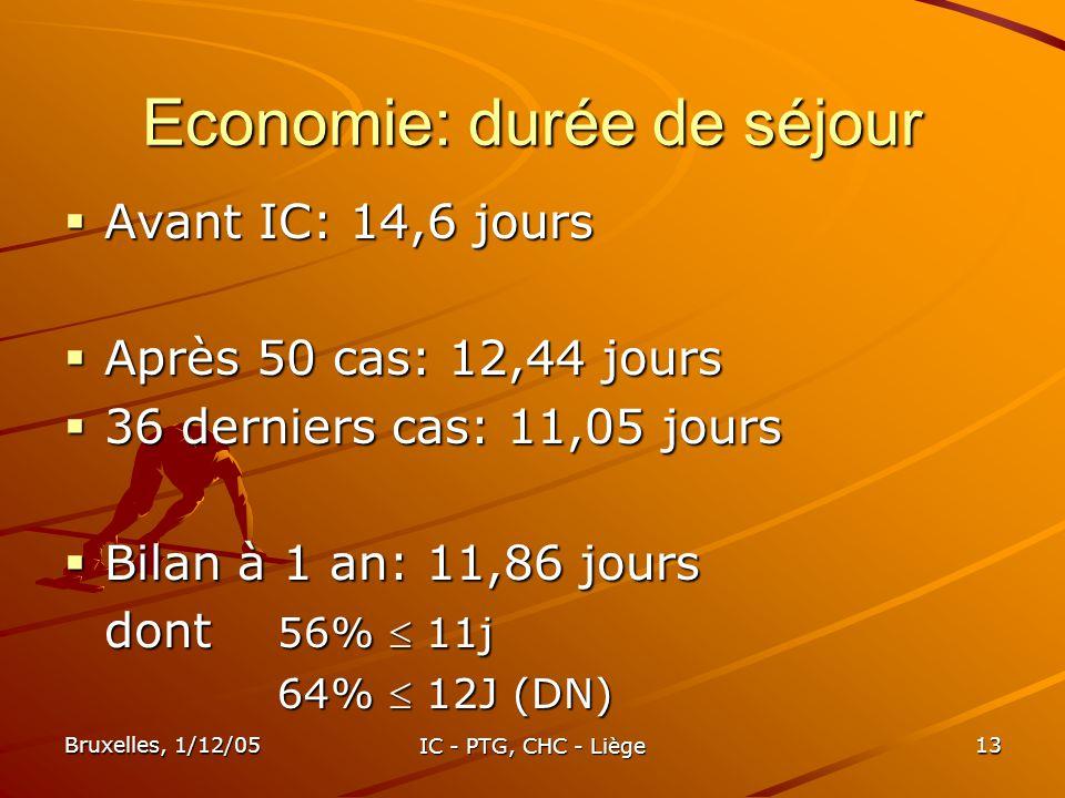 Bruxelles, 1/12/05 IC - PTG, CHC - Liège 13 Economie: durée de séjour Avant IC: 14,6 jours Avant IC: 14,6 jours Après 50 cas: 12,44 jours Après 50 cas