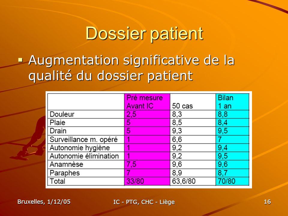 Bruxelles, 1/12/05 IC - PTG, CHC - Liège 16 Dossier patient Augmentation significative de la qualité du dossier patient Augmentation significative de