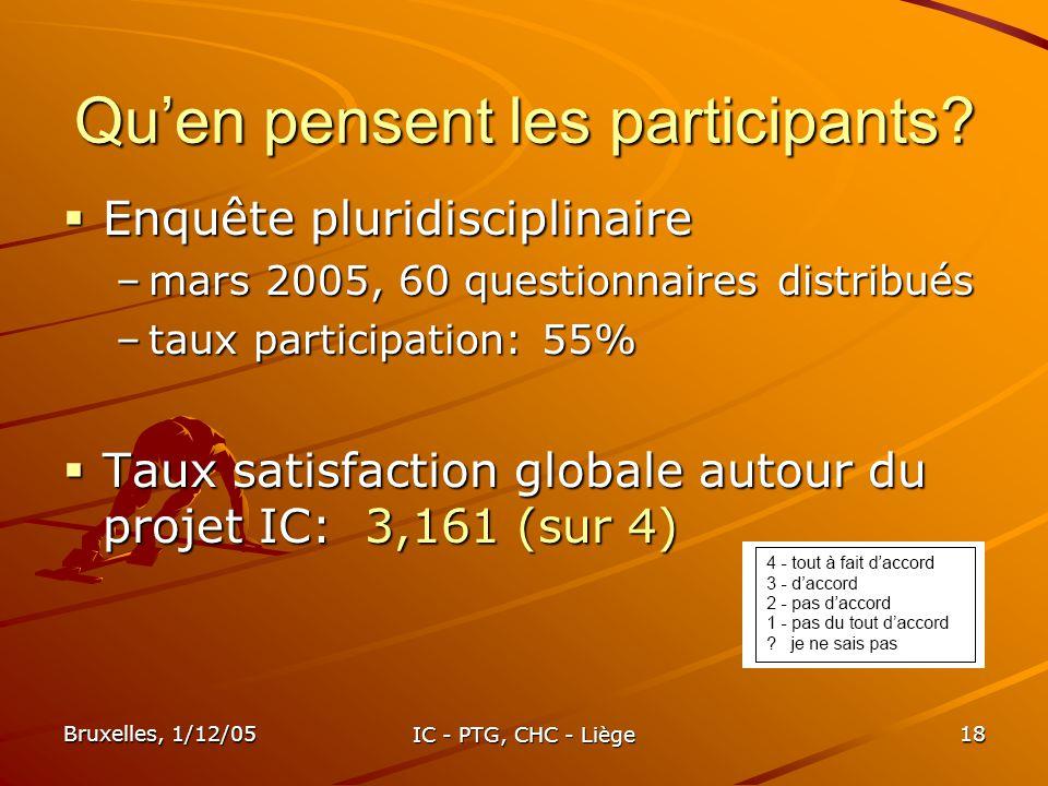 Bruxelles, 1/12/05 IC - PTG, CHC - Liège 18 Quen pensent les participants? Enquête pluridisciplinaire Enquête pluridisciplinaire –mars 2005, 60 questi