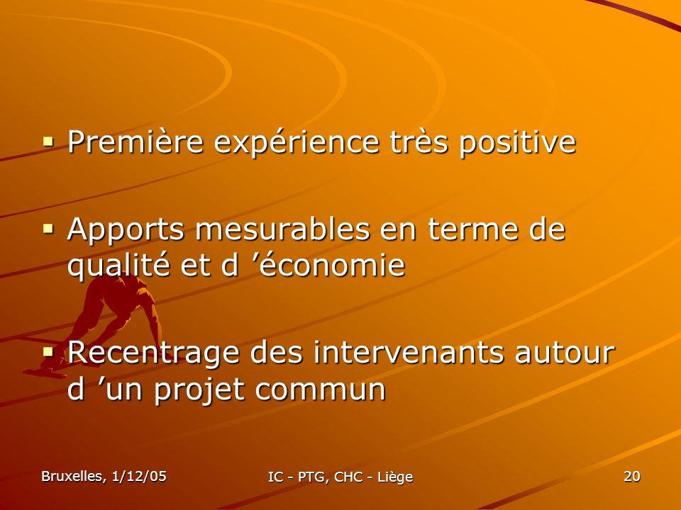 Bruxelles, 1/12/05 IC - PTG, CHC - Liège 20 Première expérience très positive Première expérience très positive Apports mesurables en terme de qualité