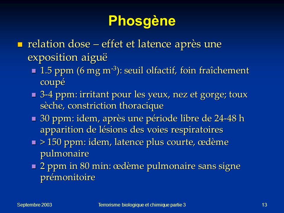 Septembre 2003 Terrorisme biologique et chimique partie 313 Phosgène relation dose – effet et latence après une exposition aiguë relation dose – effet et latence après une exposition aiguë 1.5 ppm (6 mg m -3 ): seuil olfactif, foin fraîchement coupé 1.5 ppm (6 mg m -3 ): seuil olfactif, foin fraîchement coupé 3-4 ppm: irritant pour les yeux, nez et gorge; toux sèche, constriction thoracique 3-4 ppm: irritant pour les yeux, nez et gorge; toux sèche, constriction thoracique 30 ppm: idem, après une période libre de 24-48 h apparition de lésions des voies respiratoires 30 ppm: idem, après une période libre de 24-48 h apparition de lésions des voies respiratoires > 150 ppm: idem, latence plus courte, œdème pulmonaire > 150 ppm: idem, latence plus courte, œdème pulmonaire 2 ppm in 80 min: œdème pulmonaire sans signe prémonitoire 2 ppm in 80 min: œdème pulmonaire sans signe prémonitoire